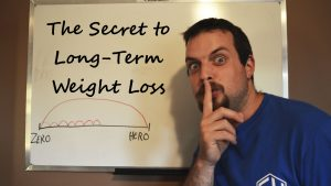 The Secret to Long-term weight loss